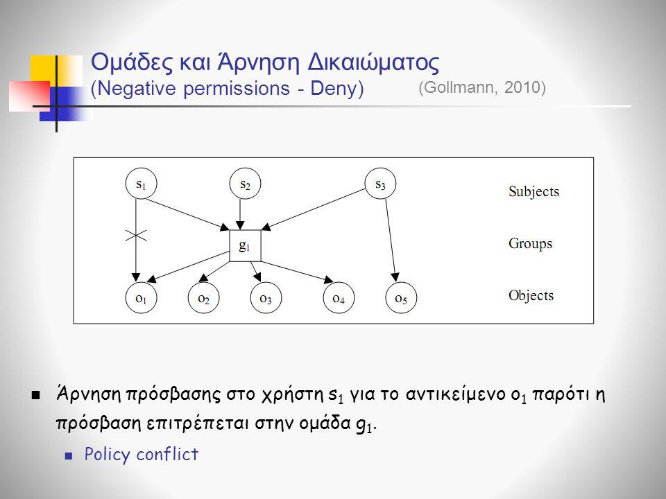  Άρνηση πρόσβασης στο χρήστη s 1 για το αντικείμενο ο 1 παρότι η πρόσβαση επιτρέπεται στην ομάδα g 1.  Policy conflict Ομάδες και Άρνηση Δικαιώματος