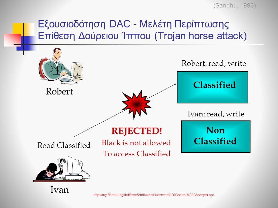 Classified Non Classified Robert: read, write Ivan: read, write Read Classified REJECTED.