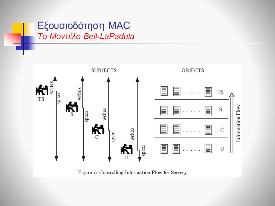 Εξουσιοδότηση MAC Το Μοντέλο Bell-LaPadula