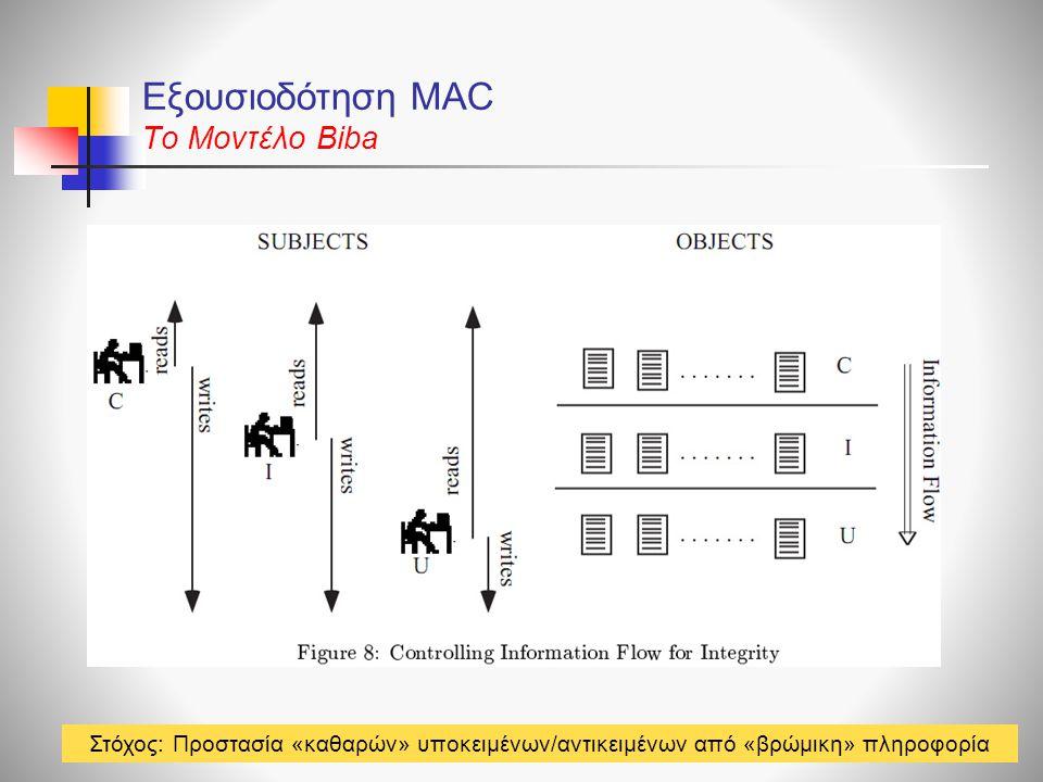 Εξουσιοδότηση MAC Το Μοντέλο Biba Στόχος: Προστασία «καθαρών» υποκειμένων/αντικειμένων από «βρώμικη» πληροφορία