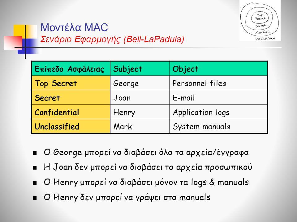 Μοντέλα ΜAC Σενάριο Εφαρμογής (Bell-LaPadula)  O George μπορεί να διαβάσει όλα τα αρχεία/έγγραφα  Η Joan δεν μπορεί να διαβάσει τα αρχεία προσωπικού