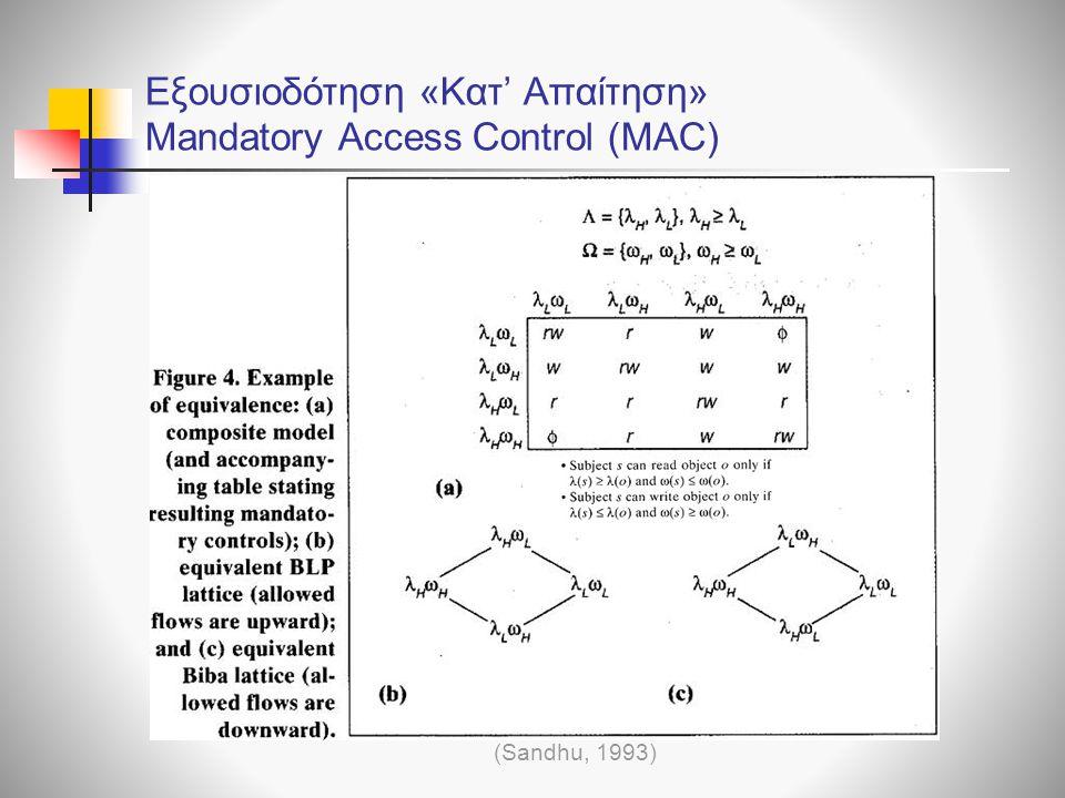 Εξουσιοδότηση «Κατ' Απαίτηση» Mandatory Access Control (MAC) (Sandhu, 1993)