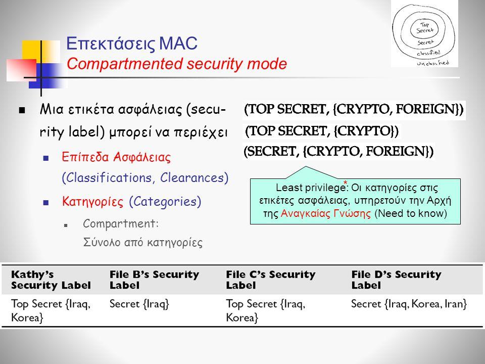  Μια ετικέτα ασφάλειας (secu- rity label) μπορεί να περιέχει  Επίπεδα Ασφάλειας (Classifications, Clearances)  Κατηγορίες (Categories)  Compartmen