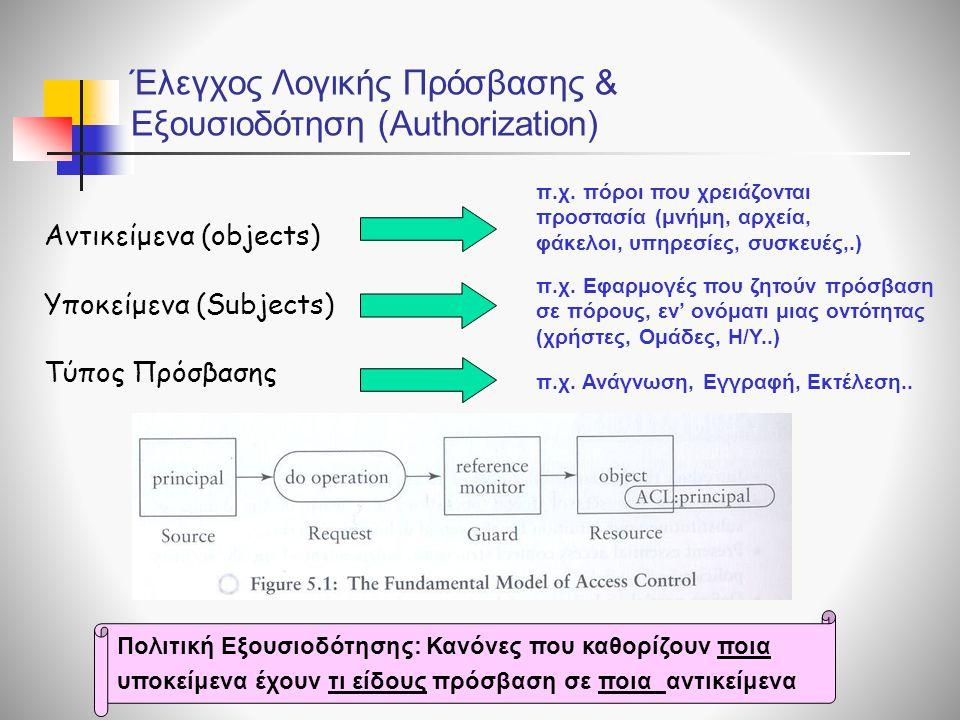 Εξουσιοδότηση (Authorization) Άλλα Κριτήρια για την Πρόσβαση (Access Criteria)  Σε ποια ομάδα (group) ανήκει το υποκείμενο;  Ομάδα: λίστα υποκειμένων με παρόμοιες αρμοδιότητες  Ποια η ετικέτα ασφάλειας του υποκειμένου;  Ποιος ρόλος ζητεί πρόσβαση;  Ρόλος: αρμοδιότητα, ή λίστα αρμοδιοτήτων στην επιχείρηση  Ποια είναι η τοποθεσία (φυσική ή λογική) από όπου προέρχεται η αίτηση πρόσβασης;  Ποιος είναι ο χρόνος κατά τον οποίο γίνεται η αίτηση; …… •http://ez.no/