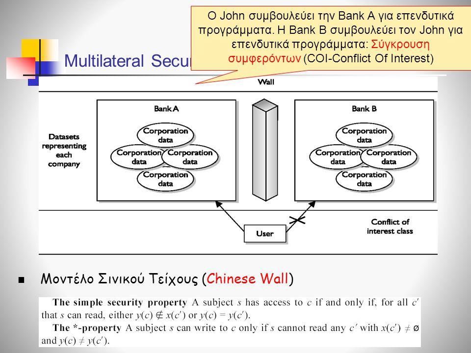 Multilateral Security  Μοντέλο Σινικού Τείχους (Chinese Wall) Ο John συμβουλεύει την Bank A για επενδυτικά προγράμματα. H Bank B συμβουλεύει τον John