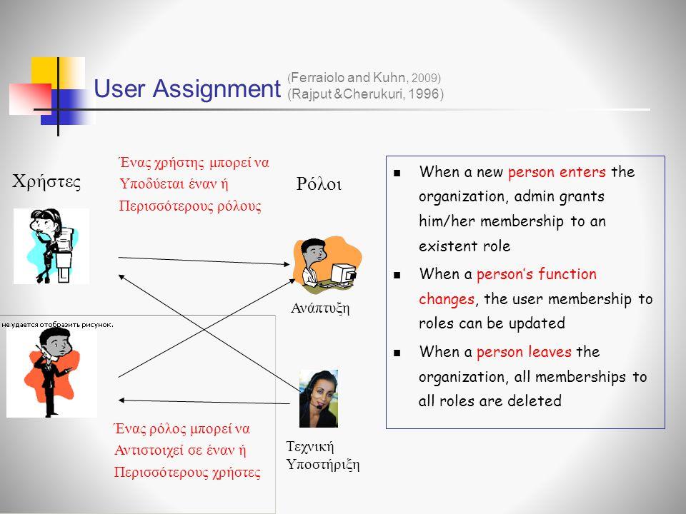 User Assignment Ένας χρήστης μπορεί να Υποδύεται έναν ή Περισσότερους ρόλους Ανάπτυξη Χρήστες Ρόλοι Τεχνική Υποστήριξη Ένας ρόλος μπορεί να Αντιστοιχε