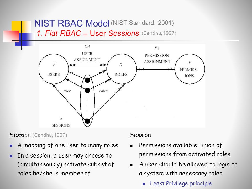 NIST RBAC Model 1. Flat RBAC – User Sessions (Sandhu, 1997) (NIST Standard, 2001) Session  A mapping of one user to many roles  In a session, a user
