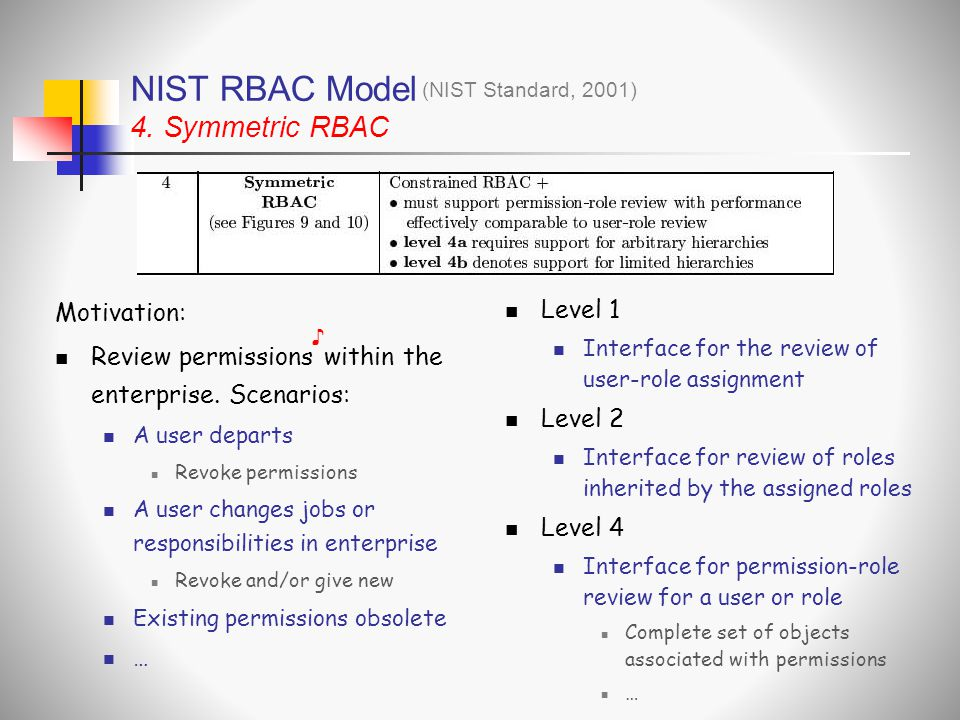 NIST RBAC Model 4. Symmetric RBAC  Level 1  Interface for the review of user-role assignment  Level 2  Interface for review of roles inherited by