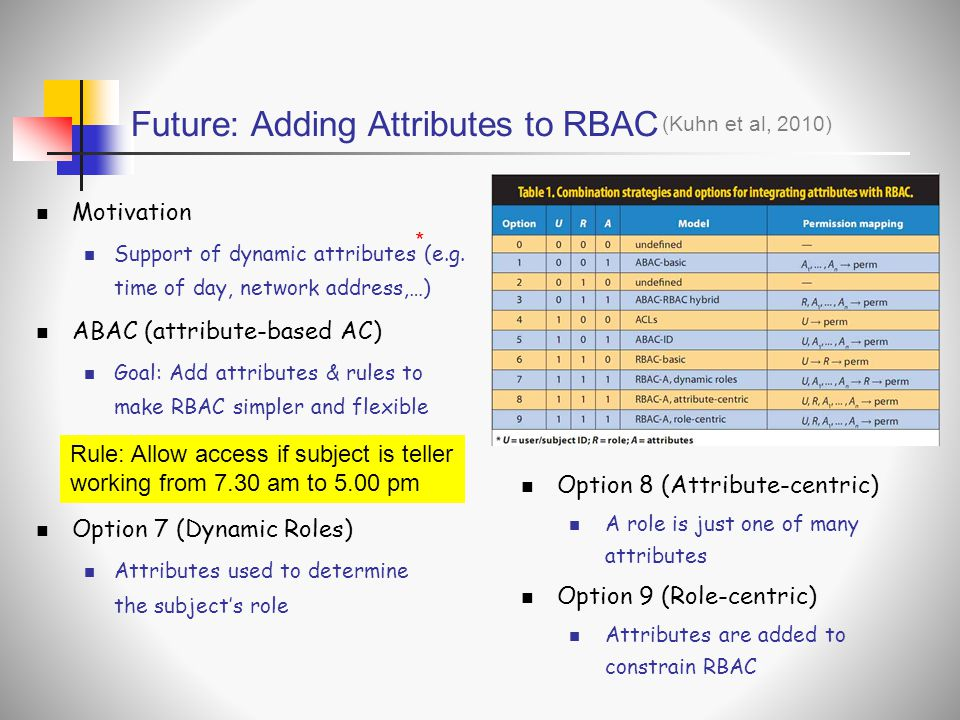 Future: Adding Attributes to RBAC  Motivation  Support of dynamic attributes (e.g.