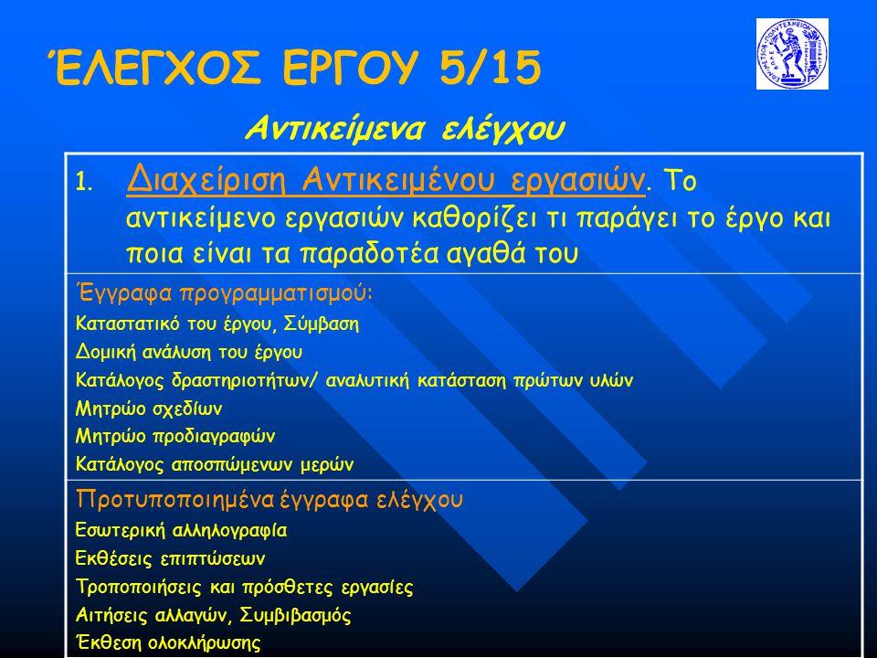 ΈΛΕΓΧΟΣ ΕΡΓΟΥ 5/15 Αντικείμενα ελέγχου 1.Διαχείριση Αντικειμένου εργασιών.