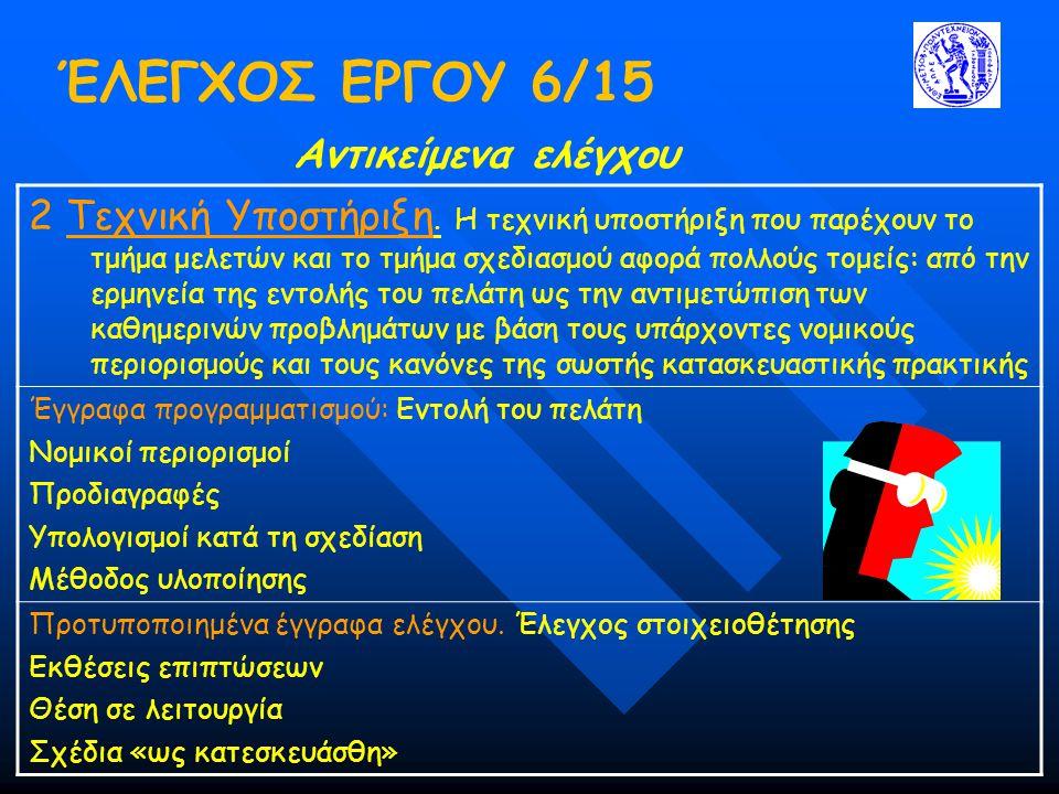 ΈΛΕΓΧΟΣ ΕΡΓΟΥ 6/15 Αντικείμενα ελέγχου 2 Τεχνική Υποστήριξη.