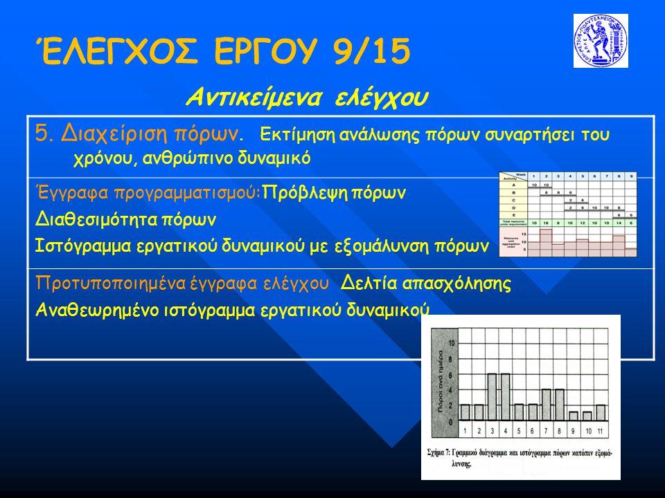ΈΛΕΓΧΟΣ ΕΡΓΟΥ 9/15 Αντικείμενα ελέγχου 5.Διαχείριση πόρων.