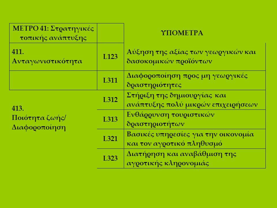 ΜΕΤΡΟ 41: Στρατηγικές τοπικής ανάπτυξης ΥΠΟΜΕΤΡΑ 411. Ανταγωνιστικότητα L123 Αύξηση της αξίας των γεωργικών και δασοκομικών προϊόντων 413. Ποιότητα ζω