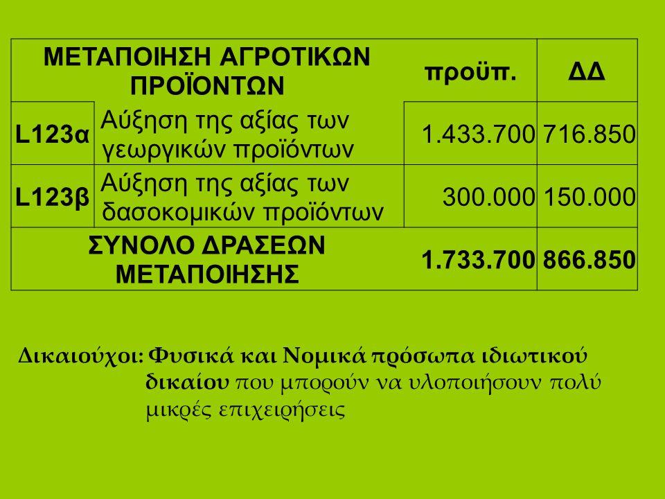 ΜΕΤΑΠΟΙΗΣΗ ΑΓΡΟΤΙΚΩΝ ΠΡΟΪΟΝΤΩΝ προϋπ.ΔΔ L123α Αύξηση της αξίας των γεωργικών προϊόντων 1.433.700716.850 L123β Αύξηση της αξίας των δασοκομικών προϊόντ