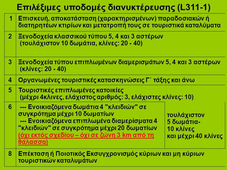 Επιλέξιμες υποδομές διανυκτέρευσης (L311-1) 1Επισκευή, αποκατάσταση (χαρακτηρισμένων) παραδοσιακών ή διατηρητέων κτιρίων και μετατροπή τους σε τουριστ