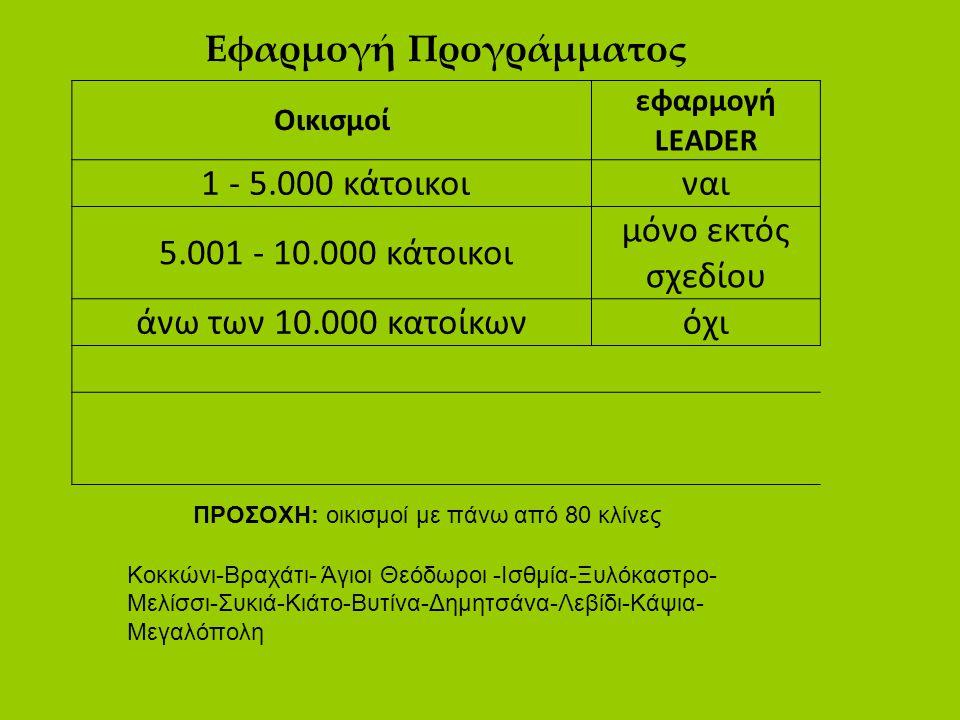 Εφαρμογή Προγράμματος Οικισμοί εφαρμογή LEADER 1 - 5.000 κάτοικοιναι 5.001 - 10.000 κάτοικοι μόνο εκτός σχεδίου άνω των 10.000 κατοίκωνόχι ΠΡΟΣΟΧΗ: οι