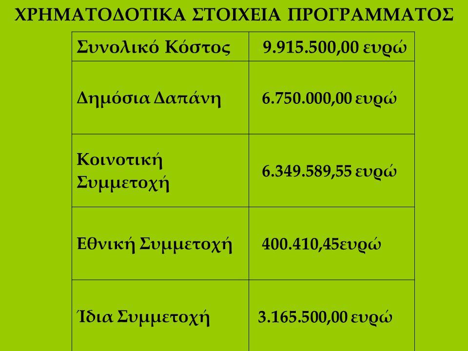 ΧΡΗΜΑΤΟΔΟΤΙΚΑ ΣΤΟΙΧΕΙΑ ΠΡΟΓΡΑΜΜΑΤΟΣ Συνολικό Κόστος 9.915.500,00 ευρώ Δημόσια Δαπάνη 6.750.000,00 ευρώ Κοινοτική Συμμετοχή 6.349.589,55 ευρώ Εθνική Συ
