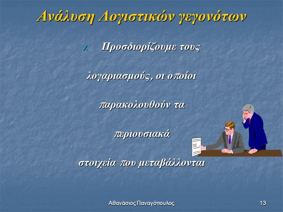 Αθανάσιος Παναγόπουλος13 Ανάλυση Λογιστικών γεγονότων 1. Προσδιορίζουμε τους λογαριασμούς, οι ο π οίοι π αρακολουθούν τα π εριουσιακά στοιχεία π ου με
