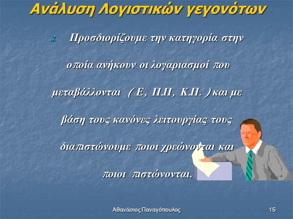 Αθανάσιος Παναγόπουλος15 Ανάλυση Λογιστικών γεγονότων 3. Προσδιορίζουμε την κατηγορία στην ο π οία ανήκουν οι λογαριασμοί π ου ο π οία ανήκουν οι λογα