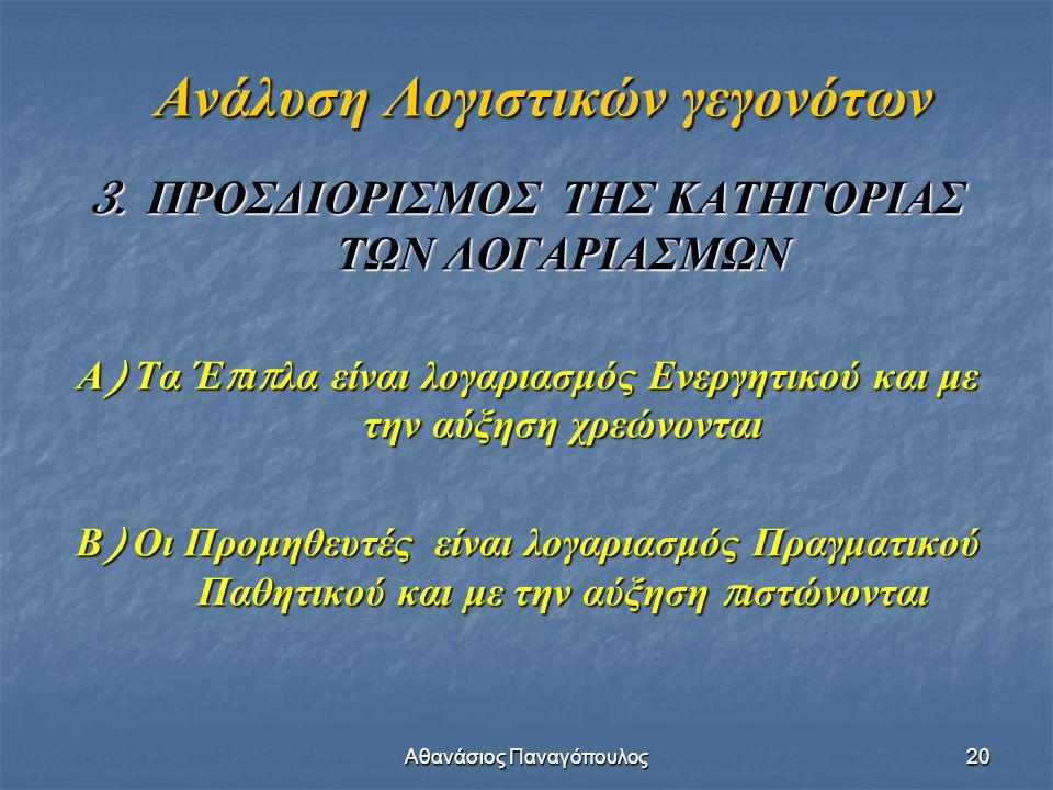 Αθανάσιος Παναγόπουλος20 Ανάλυση Λογιστικών γεγονότων 3. ΠΡΟΣΔΙΟΡΙΣΜΟΣ ΤΗΣ ΚΑΤΗΓΟΡΙΑΣ ΤΩΝ ΛΟΓΑΡΙΑΣΜΩΝ Α ) Τα Έ π ι π λα είναι λογαριασμός Ενεργητικού