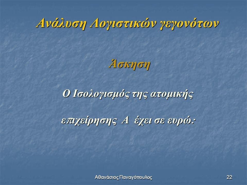 Αθανάσιος Παναγόπουλος22 Ανάλυση Λογιστικών γεγονότων Ο Ισολογισμός της ατομικής ε π ιχείρησης Α έχει σε ευρώ : Άσκηση