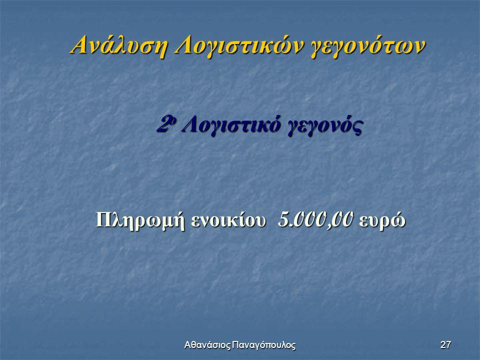 Αθανάσιος Παναγόπουλος27 Ανάλυση Λογιστικών γεγονότων Πληρωμή ενοικίου 5.000,00 ευρώ Πληρωμή ενοικίου 5.000,00 ευρώ 2 ο Λογιστικό γεγονός 2 ο Λογιστικ