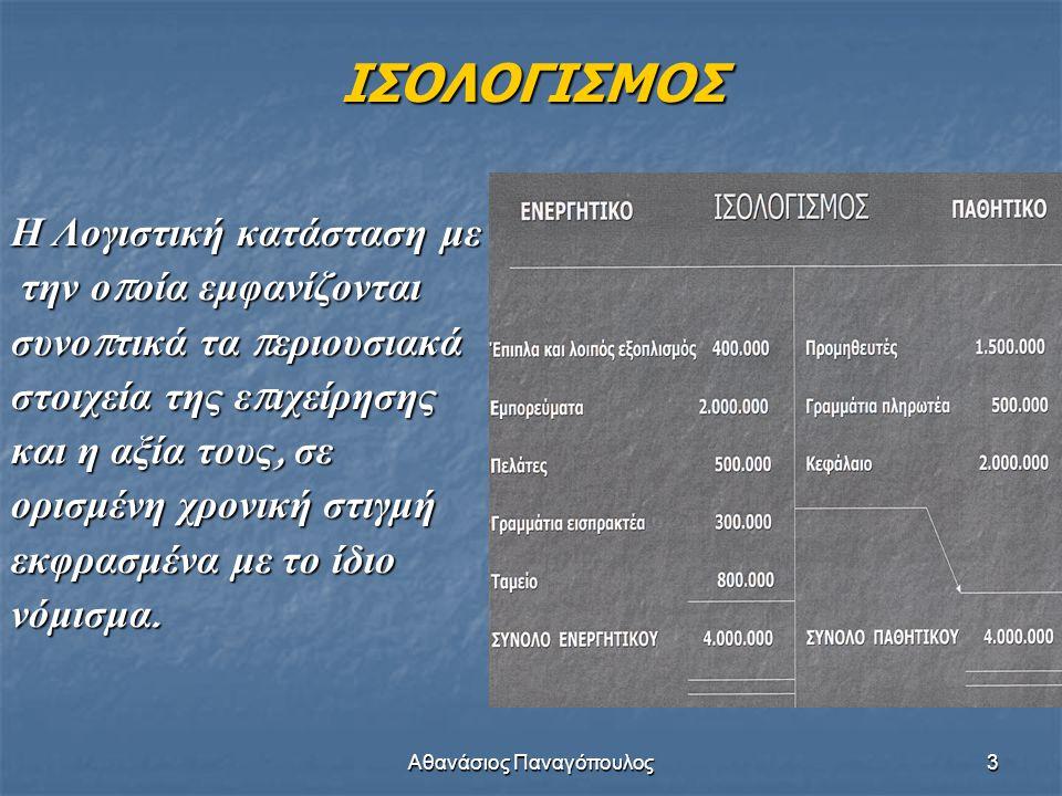 Αθανάσιος Παναγόπουλος24 Κεφάλαιο Χ (-)Π (+) 930.000,00 Χ (+) Εμπορεύματα Π (-) 200.000,00 Χ (+)ΠελάτεςΠ (-) 150.000,00 Χ (-)Π (+) Γραμμάτια Πληρωτέα 120.000,00 Χ (+) Π (-) Ταμείο 700.000,00