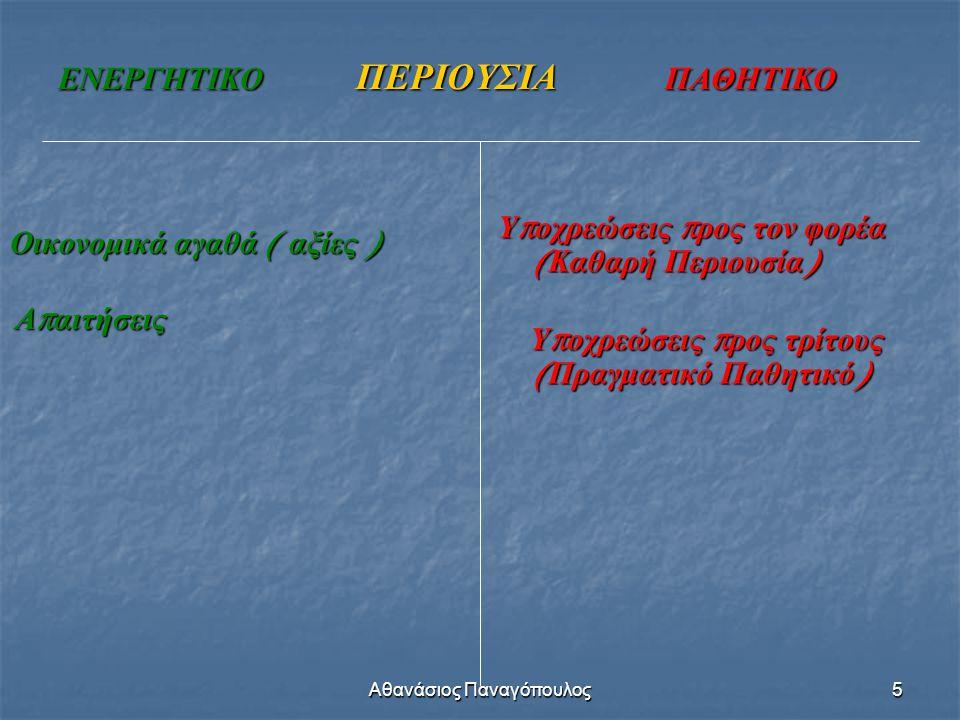Αθανάσιος Παναγόπουλος26 Κεφάλαιο Χ (-)Π (+) 930.000,00 Χ (+) Εμπορεύματα Π (-) 200.000.00 Χ (+)ΠελάτεςΠ (-) 150.000,00 Χ (-)Π (+) Γραμμάτια Πληρωτέα 120.000,00 Χ (+) Π (-) Ταμείο 700.000,OO 100.000,00