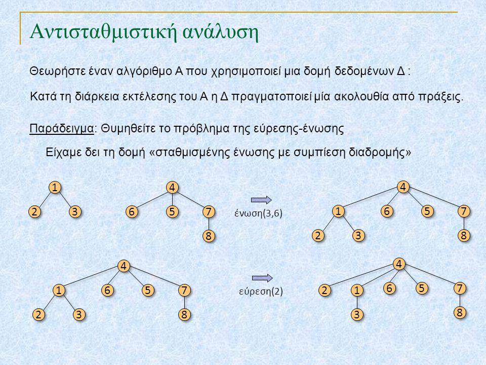 Αντισταθμιστική ανάλυση Κατά τη διάρκεια εκτέλεσης του Α η Δ πραγματοποιεί μία ακολουθία από πράξεις. Θεωρήστε έναν αλγόριθμο Α που χρησιμοποιεί μια δ