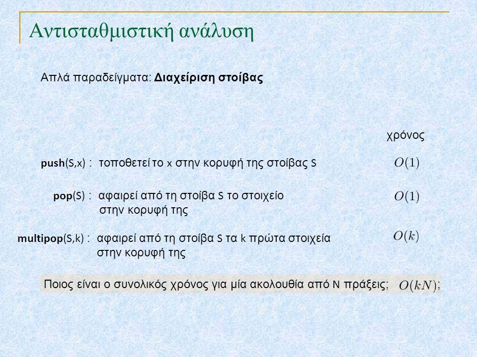 Αντισταθμιστική ανάλυση χρόνος Ποιος είναι ο συνολικός χρόνος για μία ακολουθία από Ν πράξεις; ; Απλά παραδείγματα: Διαχείριση στοίβας multipop(S,k) :