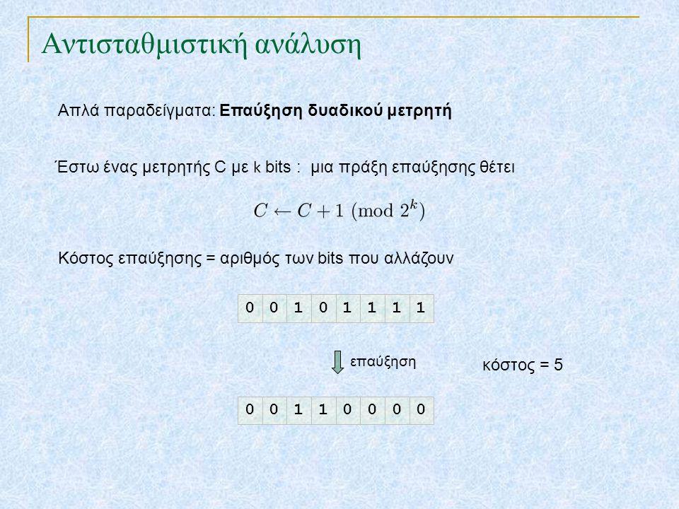 Αντισταθμιστική ανάλυση Απλά παραδείγματα: Επαύξηση δυαδικού μετρητή Έστω ένας μετρητής C με k bits : μια πράξη επαύξησης θέτει 00101111 00110000 επαύ