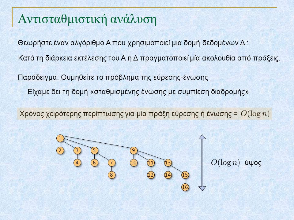Αντισταθμιστική ανάλυση Κατά τη διάρκεια εκτέλεσης του Α η Δ πραγματοποιεί μία ακολουθία από πράξεις.