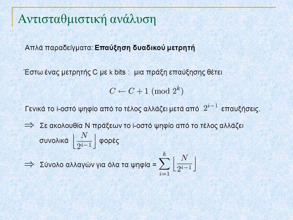 Αντισταθμιστική ανάλυση Απλά παραδείγματα: Επαύξηση δυαδικού μετρητή Έστω ένας μετρητής C με k bits : μια πράξη επαύξησης θέτει Γενικά το i-οστό ψηφίο από το τέλος αλλάζει μετά από επαυξήσεις.