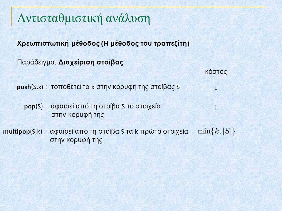 Αντισταθμιστική ανάλυση Χρεωπιστωτική μέθοδος (Η μέθοδος του τραπεζίτη) Παράδειγμα: Διαχείριση στοίβας κόστος multipop(S,k) : αφαιρεί από τη στοίβα S τα k πρώτα στοιχεία στην κορυφή της pop(S) : αφαιρεί από τη στοίβα S το στοιχείο στην κορυφή της push(S,x) : τοποθετεί το x στην κορυφή της στοίβας S
