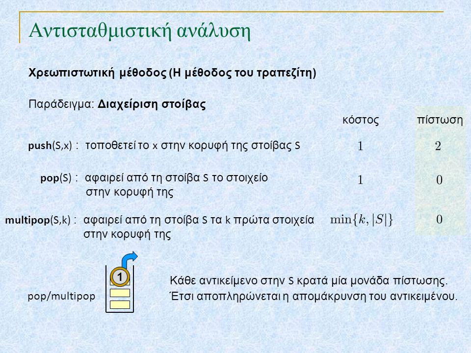 Αντισταθμιστική ανάλυση Χρεωπιστωτική μέθοδος (Η μέθοδος του τραπεζίτη) κόστος Παράδειγμα: Διαχείριση στοίβας πίστωση pop/multipop Κάθε αντικείμενο στην S κρατά μία μονάδα πίστωσης.