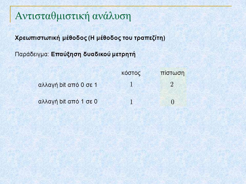 Αντισταθμιστική ανάλυση Χρεωπιστωτική μέθοδος (Η μέθοδος του τραπεζίτη) Παράδειγμα: Επαύξηση δυαδικού μετρητή αλλαγή bit από 0 σε 1 αλλαγή bit από 1 σε 0 κόστοςπίστωση
