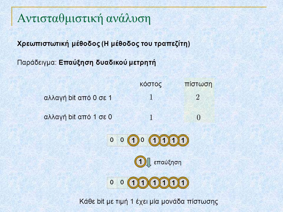 Αντισταθμιστική ανάλυση Χρεωπιστωτική μέθοδος (Η μέθοδος του τραπεζίτη) Παράδειγμα: Επαύξηση δυαδικού μετρητή αλλαγή bit από 0 σε 1 αλλαγή bit από 1 σε 0 κόστοςπίστωση 00101111 00100000 επαύξηση 111111111111 Κάθε bit με τιμή 1 έχει μία μονάδα πίστωσης
