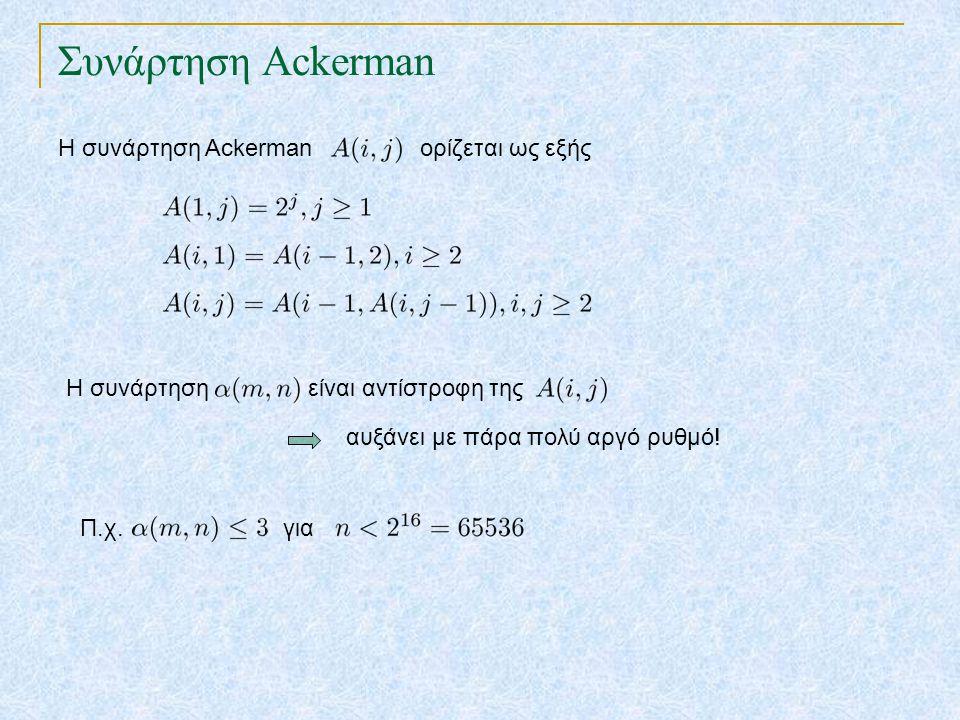 Συνάρτηση Ackerman Η συνάρτηση Ackerman ορίζεται ως εξής Η συνάρτηση είναι αντίστροφη της αυξάνει με πάρα πολύ αργό ρυθμό! Π.χ. για