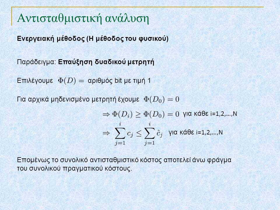 Αντισταθμιστική ανάλυση Ενεργειακή μέθοδος (Η μέθοδος του φυσικού) Παράδειγμα: Επαύξηση δυαδικού μετρητή Επιλέγουμε αριθμός bit με τιμή 1 Για αρχικά μηδενισμένο μετρητή έχουμε για κάθε i=1,2,…,N Επομένως το συνολικό αντισταθμιστικό κόστος αποτελεί άνω φράγμα του συνολικού πραγματικού κόστους.