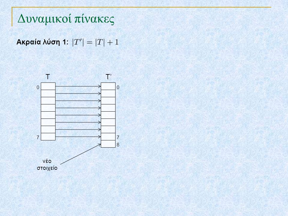 Δυναμικοί πίνακες Ακραία λύση 1: T 7 0 T' 7 0 8 αξιοποιούμε όλο το χώρο του Τ' κάθε νέα εισαγωγή παίρνει Ο(n) χρόνο νέο στοιχείο
