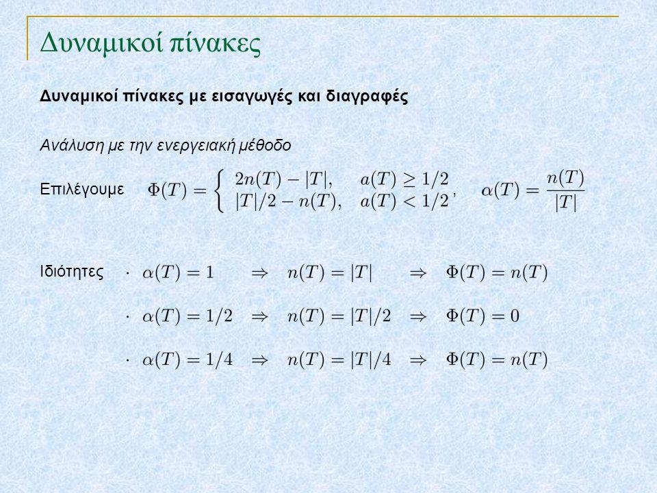 Δυναμικοί πίνακες Δυναμικοί πίνακες με εισαγωγές και διαγραφές Ανάλυση με την ενεργειακή μέθοδο Επιλέγουμε, Ιδιότητες Το δυναμικό αρκεί για να καλύψει την αντιγραφή των αντικειμένων