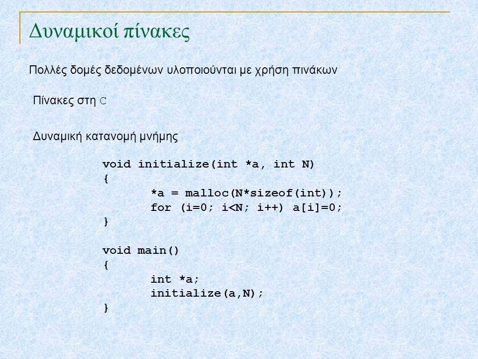 Δυναμικοί πίνακες Πολλές δομές δεδομένων υλοποιούνται με χρήση πινάκων Πίνακες στη C void initialize(int *a, int N) { *a = malloc(N*sizeof(int)); for (i=0; i<N; i++) a[i]=0; } void main() { int *a; initialize(a,Ν); } Δυναμική κατανομή μνήμης Τι γίνεται αν δε γνωρίζουμε εκ των προτέρων τη τιμή του N;