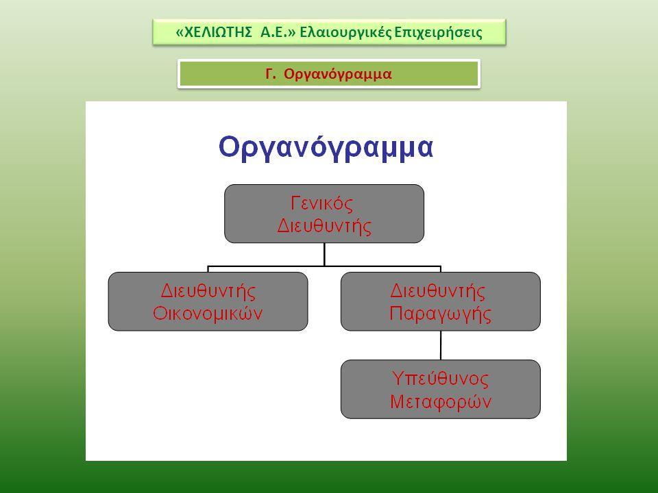 Γ. Οργανόγραμμα