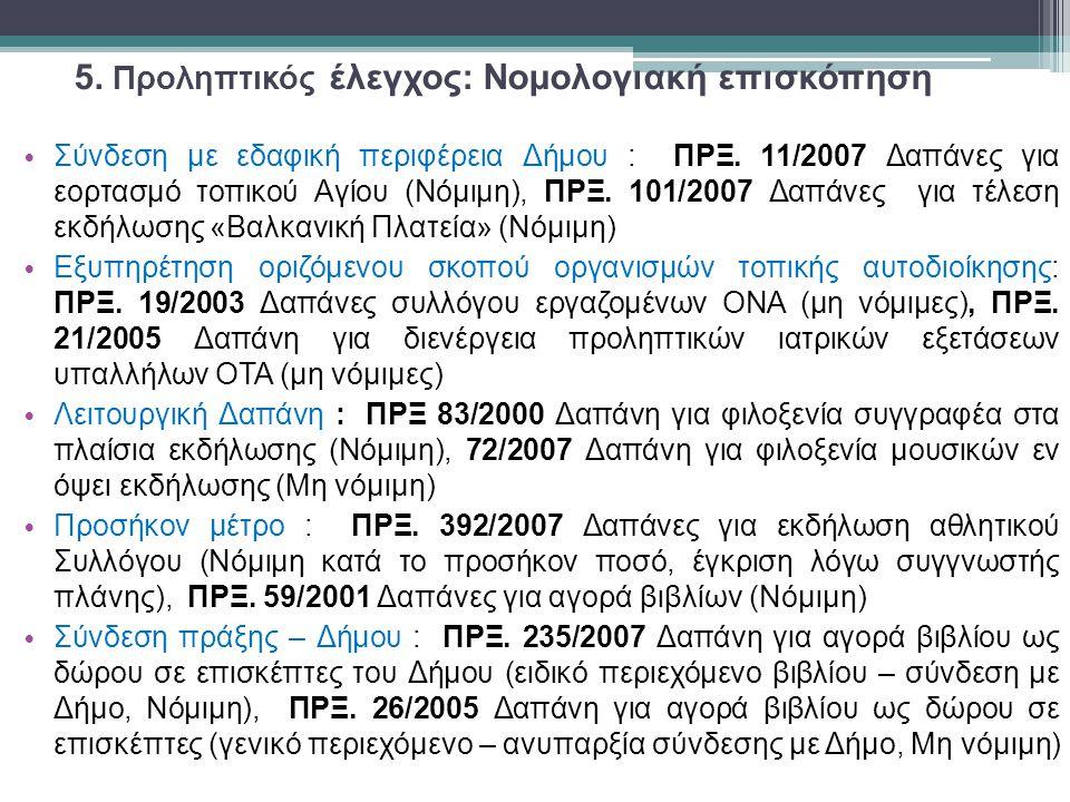 5. Προληπτικός έλεγχος: Νομολογιακή επισκόπηση • Σύνδεση με εδαφική περιφέρεια Δήμου : ΠΡΞ. 11/2007 Δαπάνες για εορτασμό τοπικού Αγίου (Νόμιμη), ΠΡΞ.