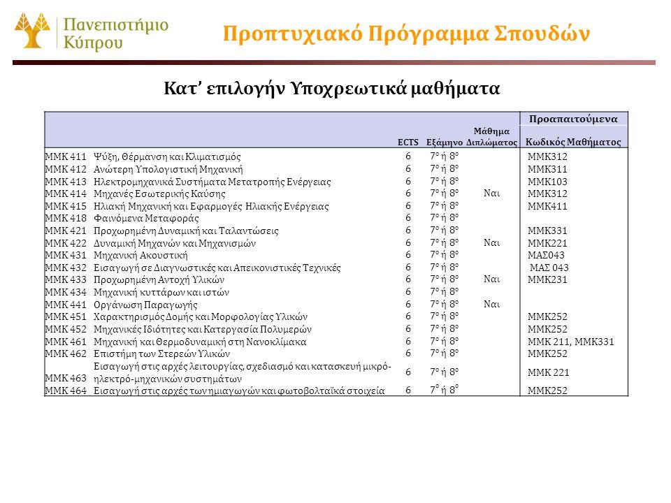 Προπτυχιακό Πρόγραμμα Σπουδών Προαπαιτούμενα ECTSΕξάμηνο Μάθημα Διπλώματος Κωδικός Μαθήματος ΜΜΚ 411Ψύξη, Θέρμανση και Κλιματισμός 67 ο ή 8 ο ΜΜΚ312 Μ