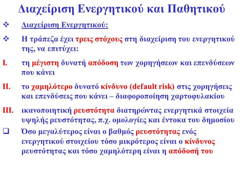 Διαχείριση Ενεργητικού και Παθητικού  Διαχείριση Ενεργητικού:  Η τράπεζα έχει τρεις στόχους στη διαχείριση του ενεργητικού της, να επιτύχει: I.τη μέ