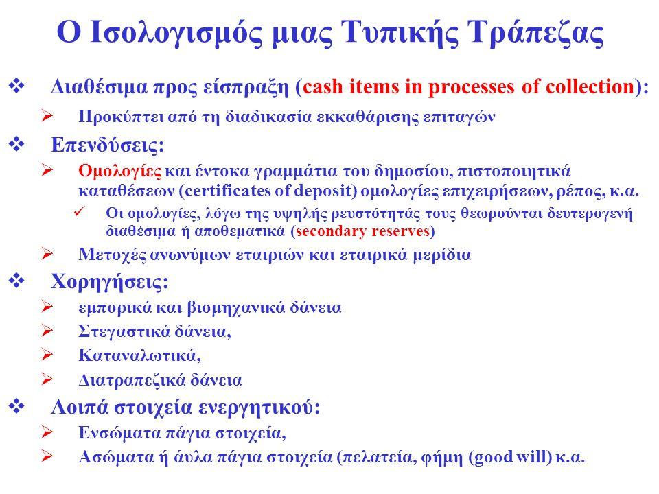 Ο Ισολογισμός μιας Τυπικής Τράπεζας  Στοιχεία Παθητικού  Καταθέσεις:  όψεως (demand deposits),  τρεχούμενοι λογαριασμοί,  ταμιευτηρίου,  με προειδοποίηση  προθεσμίας  σε συνάλλαγμα, κ.α.