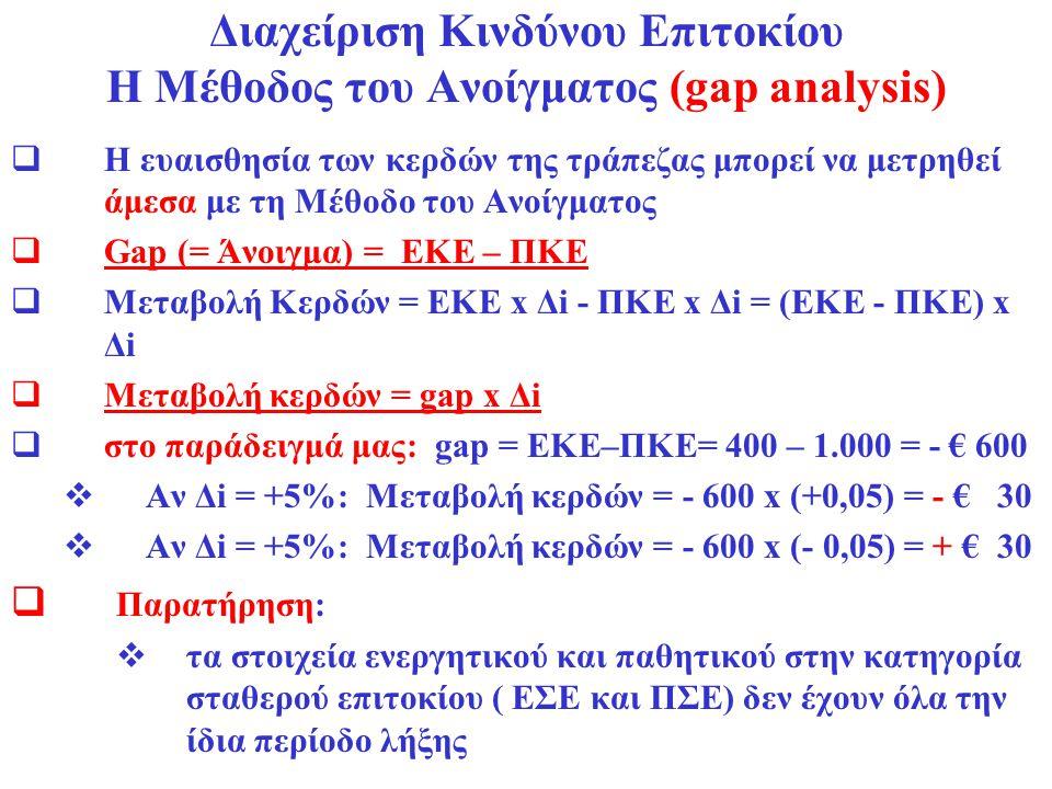 Διαχείριση Κινδύνου Επιτοκίου Η Μέθοδος του Ανοίγματος (gap analysis)  Η ευαισθησία των κερδών της τράπεζας μπορεί να μετρηθεί άμεσα με τη Μέθοδο του