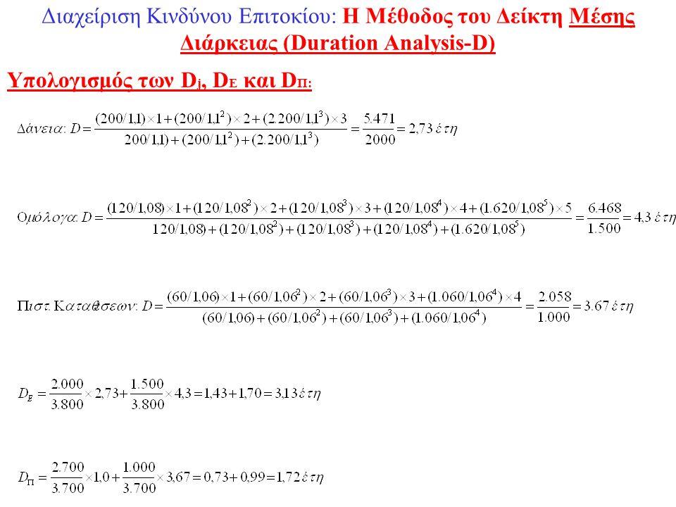 Διαχείριση Κινδύνου Επιτοκίου: Η Μέθοδος του Δείκτη Μέσης Διάρκειας (Duration Analysis-D) Υπολογισμός των D j, D E και D Π: