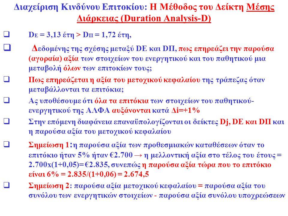 Διαχείριση Κινδύνου Επιτοκίου: Η Μέθοδος του Δείκτη Μέσης Διάρκειας (Duration Analysis-D)  D E = 3,13 έτη > D Π = 1,72 έτη,  Δ εδομένης της σχέσης μ